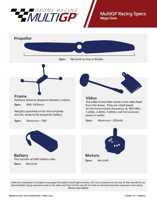 Racing Drone Specifications 2017 | MultiGP